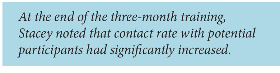 At the end of the three-month training program, Stacey noted that contact rate with potential participants had significantly increased, along with overall enrollment rates. Her staff concluded that MI is not only a great approach for patient calls, but a respectful, personable and patient-centered approach that should be used in all aspects of the program.